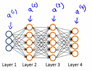 https://i0.wp.com/www.holehouse.org/mlclass/09_Neural_Networks_Learning_files/Image%20[8].png